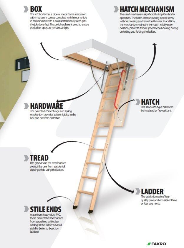 Fakro wooden loft ladder sectional diagram